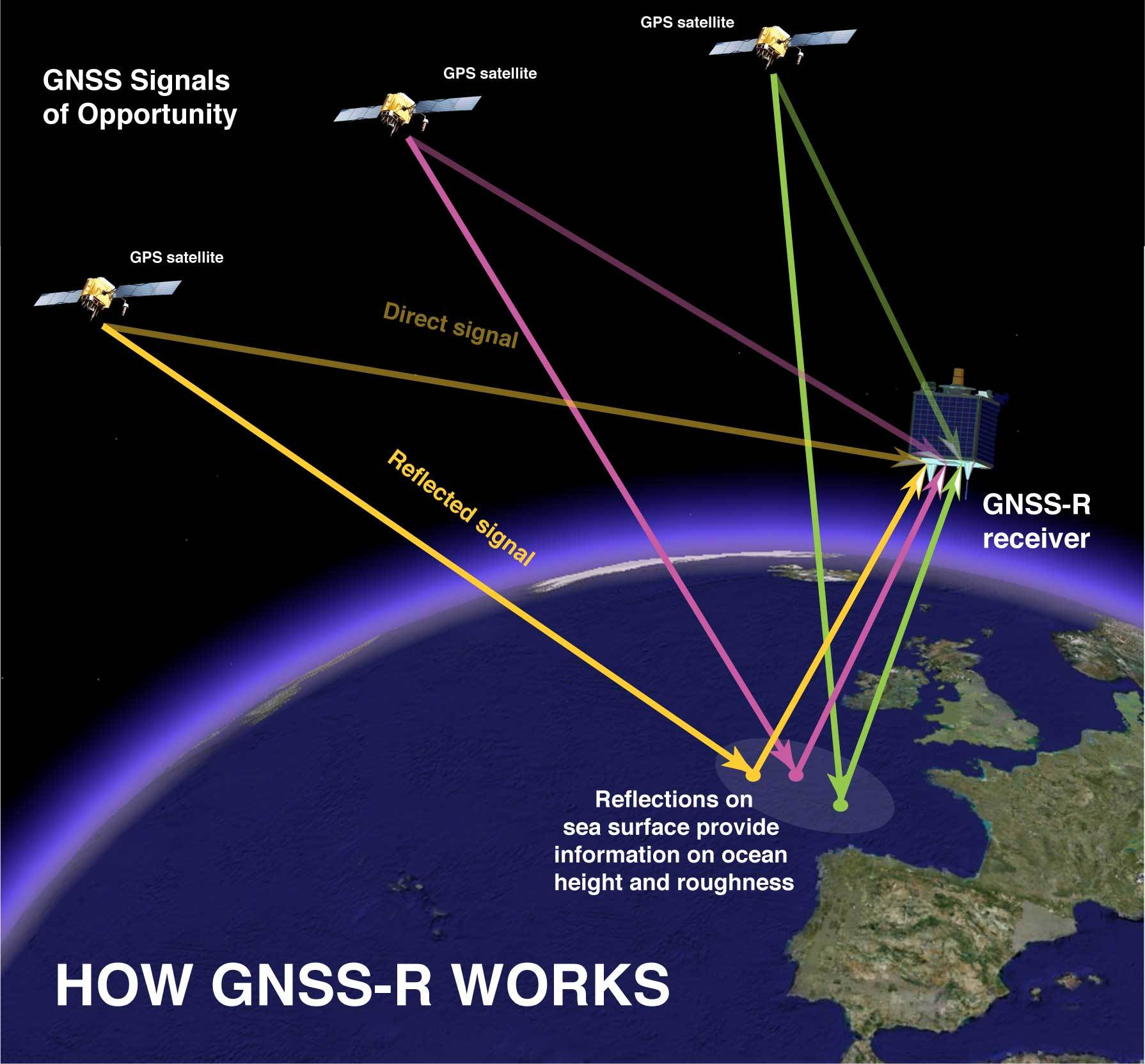 GNSS-Reflectometry mooc-library